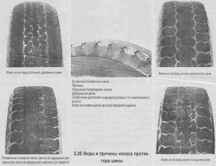 Несоответствующие шины
