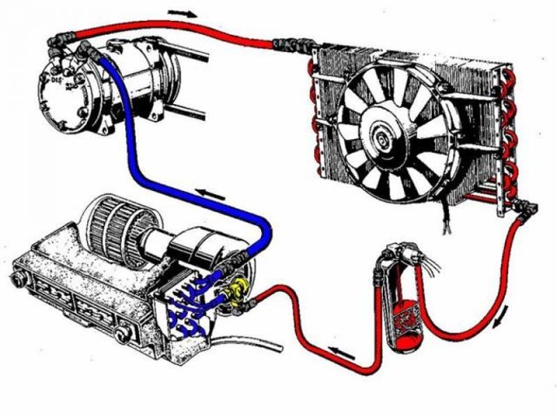 Зарядка автомобильной системы кондиционирования воздуха
