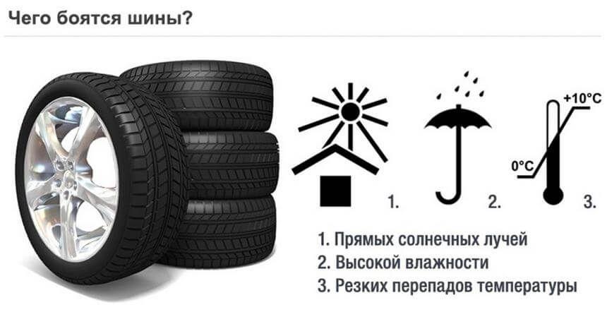 Факторы, от которых зависит старение шин