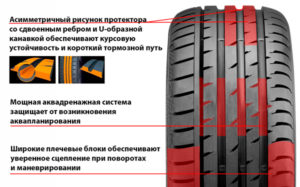 Симметричные и асимметричные шины, что лучше?