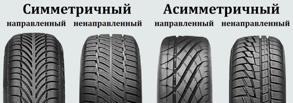 Симметричные и асимметричные шины